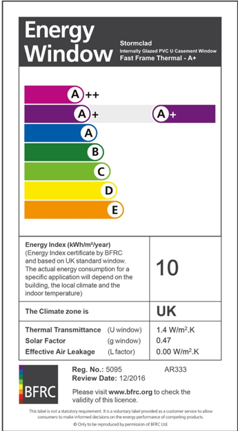 BFRC Energy Ratings